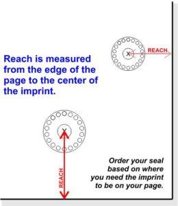 Determine Seal Reach